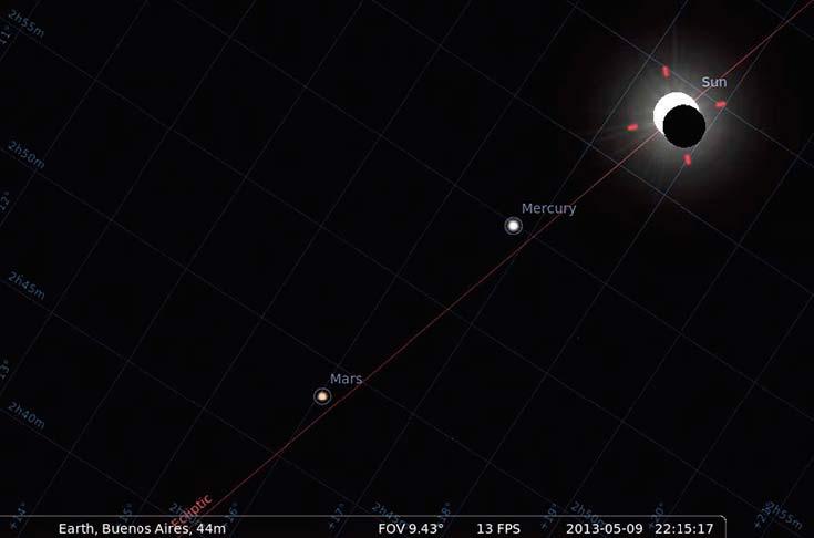 Imagen de pantalla de Stellarium que muestra el cielo durante el eclipse de Sol del 9 de mayo de 2013, visto desde la ciudad de Buenos Aires. Es una imagen imposible, pues para apreciar realmente el evento habríamos debido mirar a través de la Tierra (el Sol ya se había ocultado horas antes).