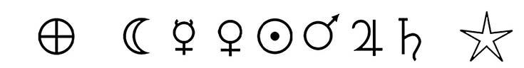 Los siete planetas de la antigüedad clásica puestos en el orden de sus distancias a la Tierra, en torno a la cual hipotéticamente se trasladaban. Es el esquema que defendía, entre otros, Filolao de Crotona o Tarento (siglo V a.C.). Los símbolos corresponden a la Tierra (en el extremo izquierdo) y al cielo estrellado (en el derecho) y, entre ambos, de izquierda a derecha, a la Luna, Mercurio, Venus, el Sol, Marte, Júpiter y Saturno.