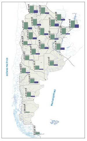 Figura 2. Contribución relativa de las explotaciones familiares en el total de explotaciones (columna verde) y en la superficie agropecuaria (columna violeta). La porción superior de ambas barras indica el aporte de las unidades con dos empleados. En todos los casos se emplea la misma escala para facilitar la comparación entre provincias. Elaborado con datos de Obstchatko et al. 2007 y Obstchatko 2009.