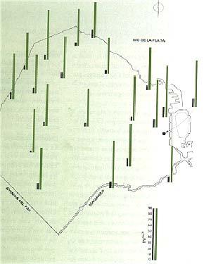 Fig.6 CONCENTRACIONES MEDIAS DE NOX (NEGRO) Y S0 2 (VERDE) EN LA ATMÓSFERA, EN DIECINUEVE ESTACIONES DE MUESTREO EN LA CAPITAL, UNA EN AVELLANEDA Y OTRA EN VALENTÍN ALSINA, MEDIDAS ENTRE EL 25 DE MAYO Y EL 13 DE JULIO DE 1994.