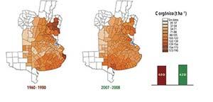 Stock de carbono en la materia orgánica en suelos pampeanos hasta 1m de profundidad estimado para 1960-1980 y en 2007-2008. Las barras indican la cantidad de carbono en el suelo hasta el metro de profundidad en toda la región para ambos períodos. Fuente: redibujado de Álvarez, Berhongaray et al., 2012.