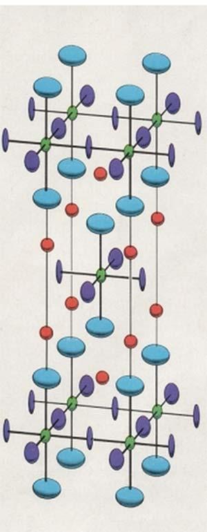 Fig. 6  Estructura cristalina de un superconductor cerámico del tipo La2-x Bax CuO2. Los oxígenos  forman con el cobre   estructuras bidimensionales (planos). Los oxígenos   se hallan fuera de dichos planos, a mayores distancias del cobre que los anteriores.  El  corresponde a La/Ba.