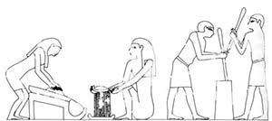 Figura 1. Elaboración del pan en el antiguo Egipto, según una representación hallada en la tumba del faraón Intef-inker, de la dinastía XII, en Tebas. A la derecha dos hombres están rompiendo los granos de trigo con pilones en un mortero. En el centro se observa una mujer tamizando el producto obtenido y, a la izquierda, otra mujer realizando una molienda fina con un molinillo de mano en forma de silla de montar.