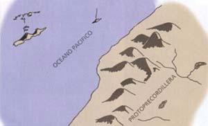 Fig 7. Esquema paleogeográfico dal sector precordillerano de la provincia de San Juan próximo a la ciudad capital. hacia la época en que se depositaron los sedimentos de la Formación Jejenes.