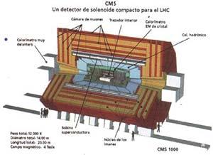 Figura 1. Diseño del futuro detector de CMS por instalarse en el LHC (CERN)