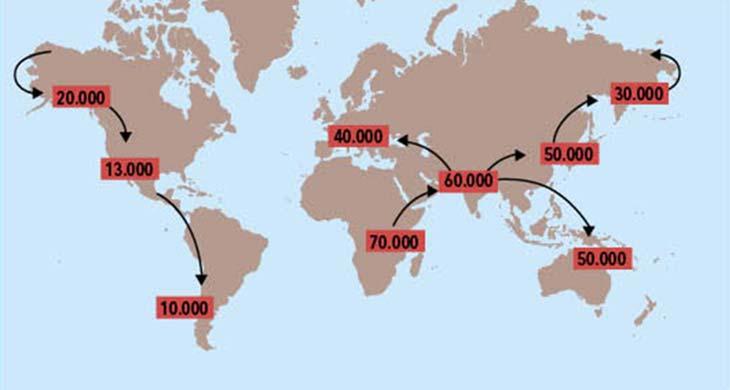 Mapa de la migración de la especie humana fuera de África 70.000 años atrás. Las fechas indican los momentos aproximados de arribo de las principales corrientes de población.